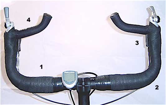 Bikes Handlebar Types type of handles or bar